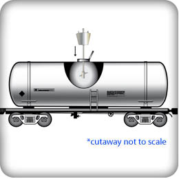 The Butterworth ManWay Assembly is specifically designed as a lightweight, economical approach to placing an automated tank cleaning machine into typical openings associated with rail tank cars.